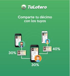 comparte-tulotero2